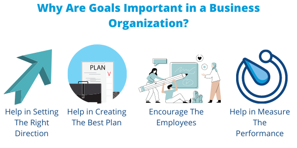 Why Are Goals Important in a Business Organization